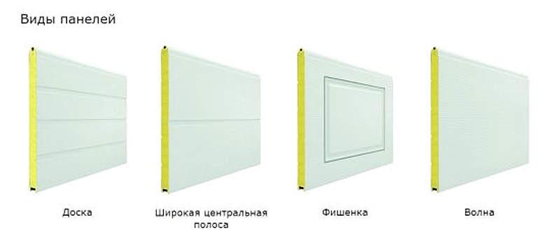 Внешний дизайн панелей секционных ворот