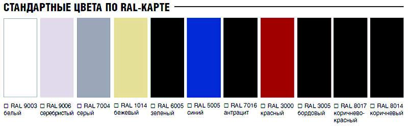 Стандартные цвета панелей