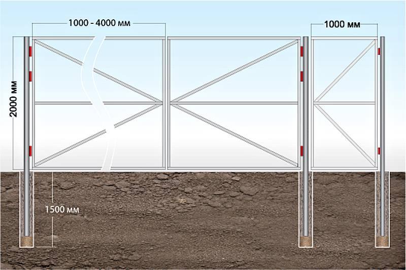 Конструкция распашных ворот (пример)