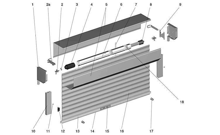 конструкции роллеты с пружинно-инерционным механизмом